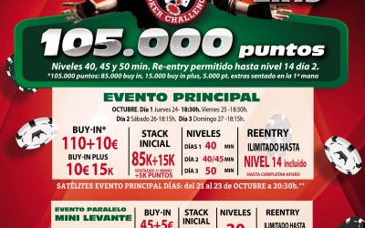 Electra Rioja Gran Casino recibe su última etapa Levante Poker Challenge en octubre antes de la Gran Final
